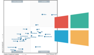 Gartner Chart with Microsoft BI Tools Ranking
